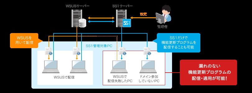 ss1-winupdate2.png