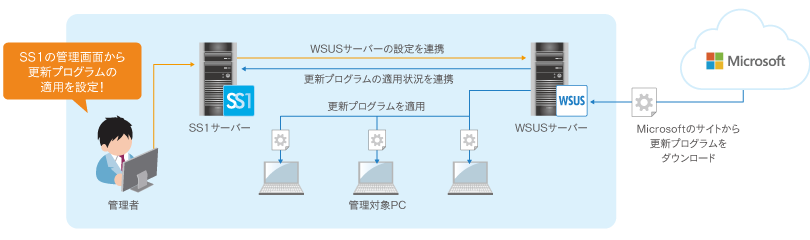ss1-winupdate5.png